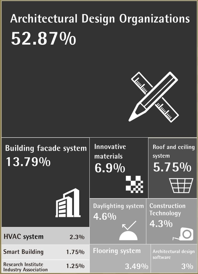 CADE-2019-%E5%B1%95%E5%90%8E%E6%8A%A5%E5%91%8A%E8%8B%B1%E6%96%87%E5%B1%95%E5%95%86%E9%83%A8%E5%88%86%20-%20%E5%89%AF%E6%9C%AC